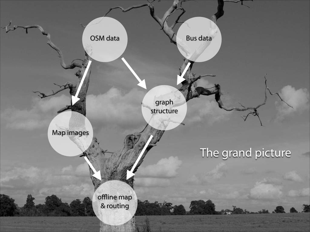 The grand picture offline map & routing Map image...