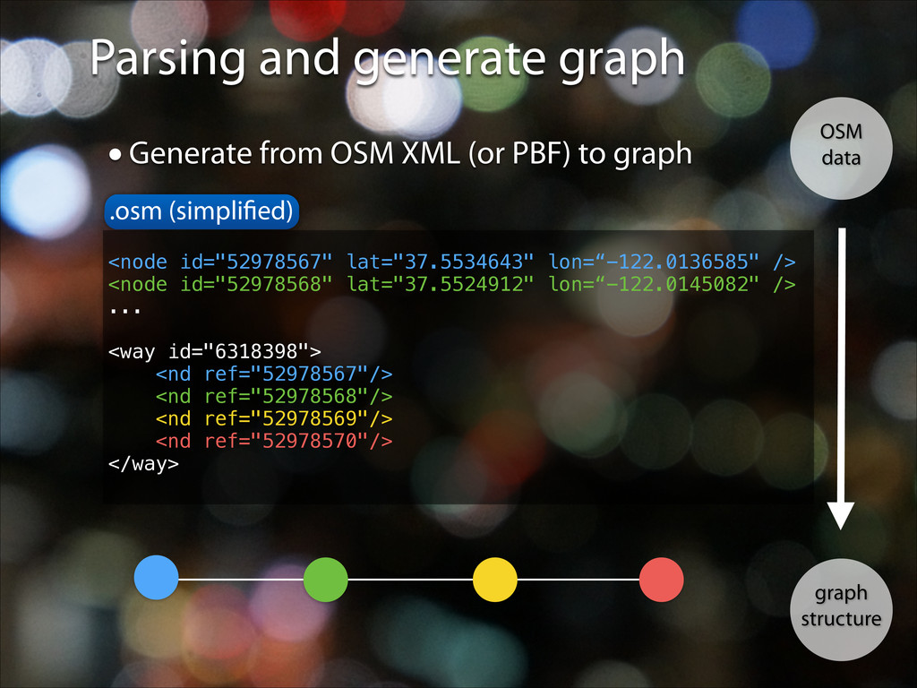 Parsing and generate graph OSM data graph struc...