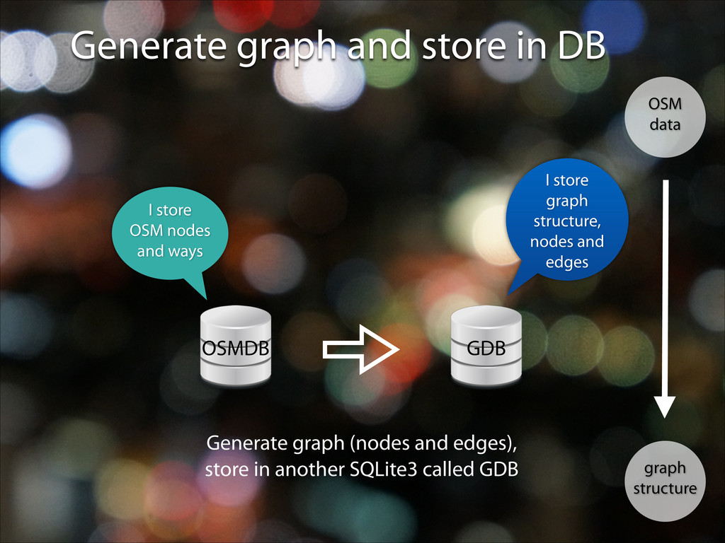 Generate graph and store in DB OSM data graph s...