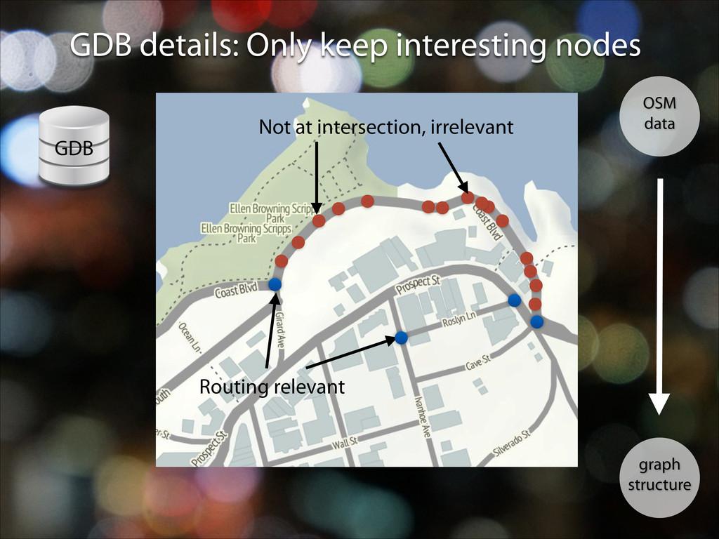 GDB details: Only keep interesting nodes OSM da...