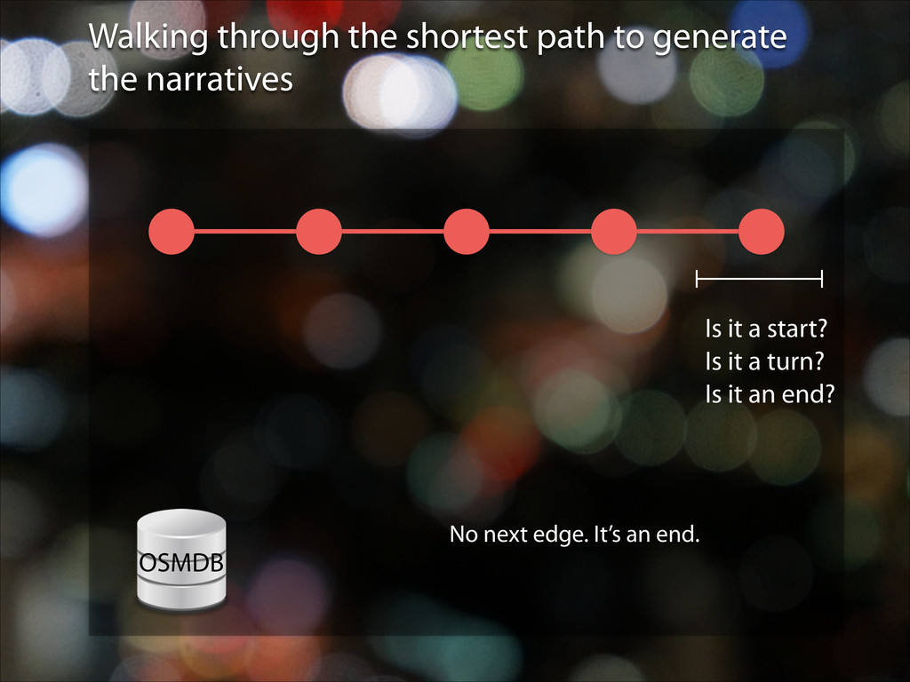 Walking through the shortest path to generate t...