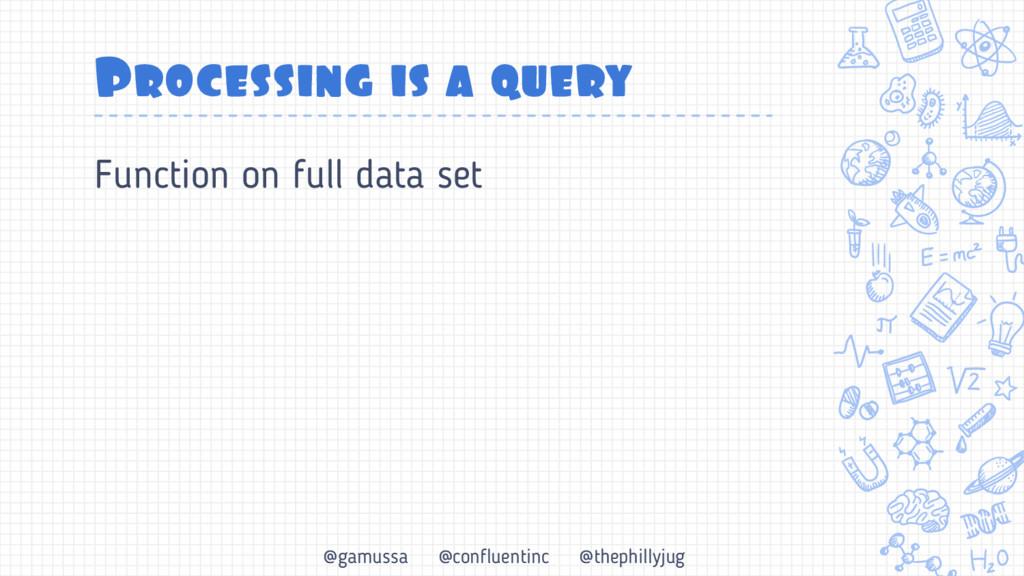 @gamussa @confluentinc @thephillyjug Processing...