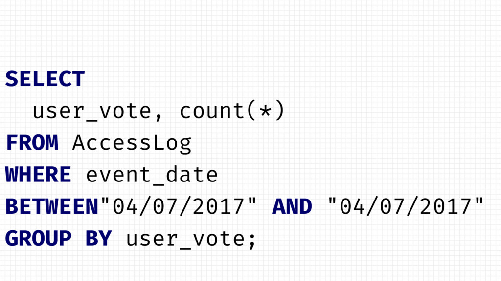 SELECT user_vote, count(*) FROM AccessLog WHERE...