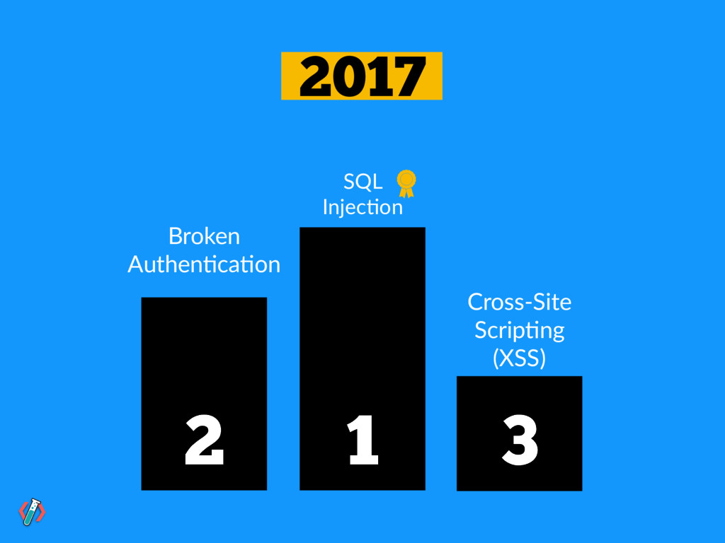 2017 SQL Injec!on Cross-Site Scrip!ng (XSS) Bro...