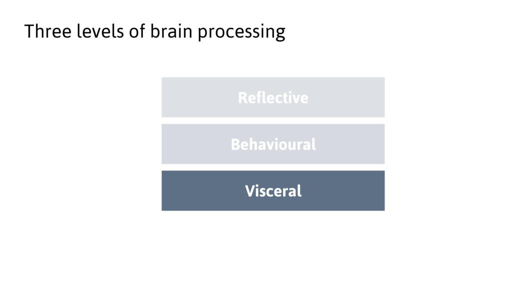 Reflective Behavioural Visceral Three levels of...