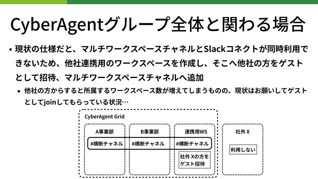 CyberAgentグループ全体と関わる場合 • 現状の仕様だと、マルチワークスペースチャネル...