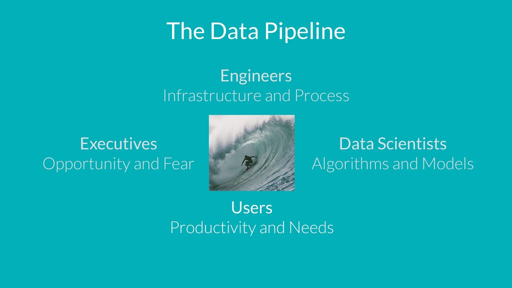 The Data Pipeline Engineers   Infrastructure an...
