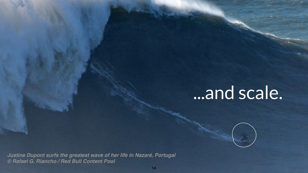 @WillingCarol 14 Justine Dupont surfs the great...
