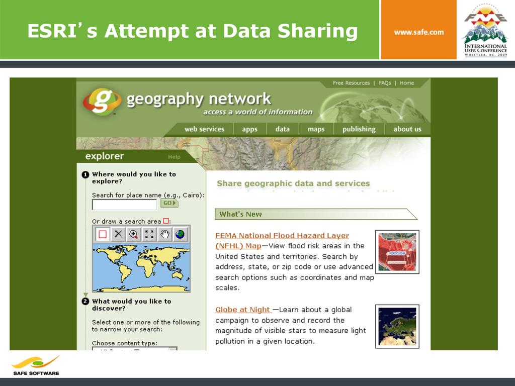 ESRI's Attempt at Data Sharing