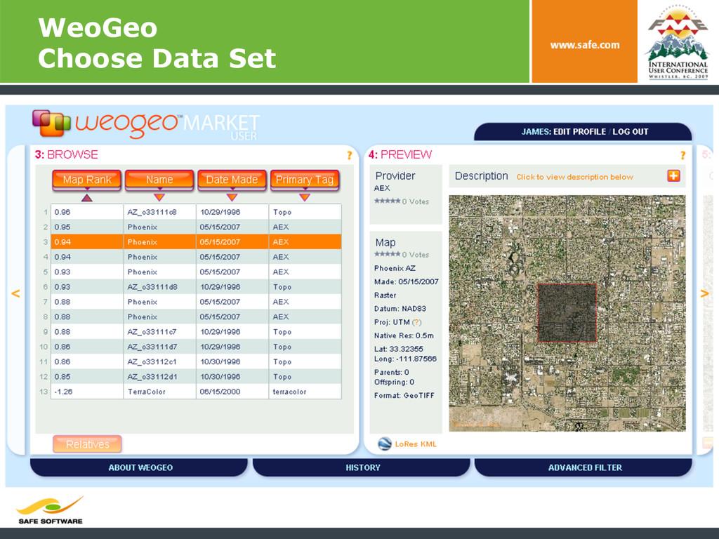 WeoGeo Choose Data Set