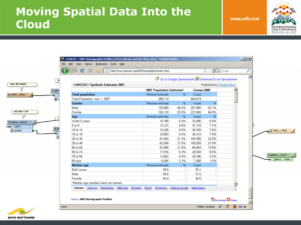 Moving Spatial Data Into the Cloud