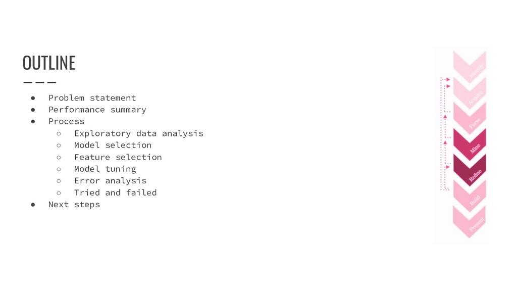 OUTLINE ● Problem statement ● Performance summa...