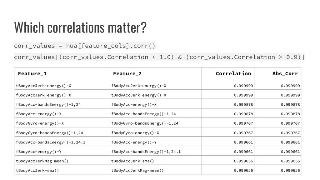 Which correlations matter? Feature_1 Feature_2 ...