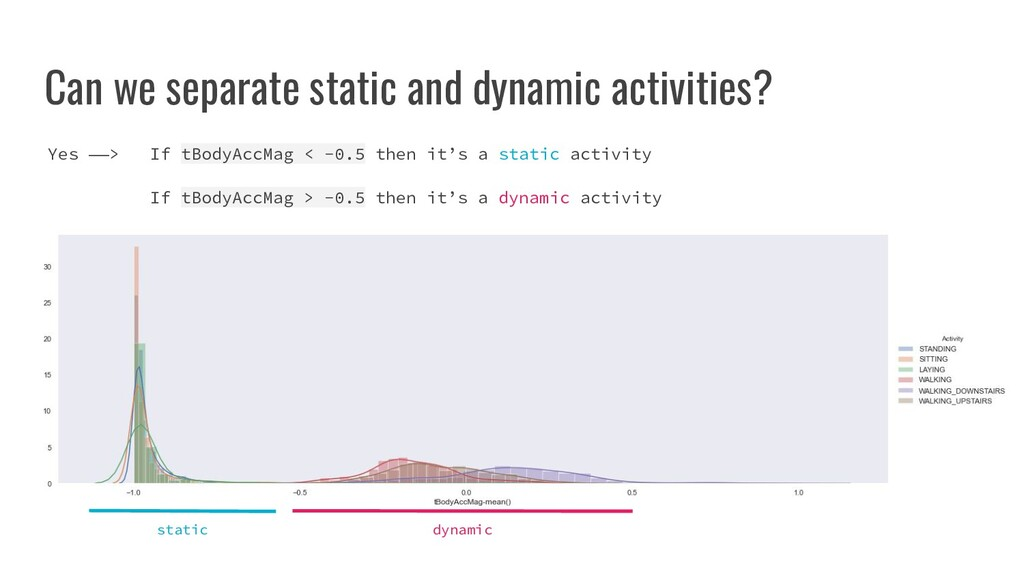 Can we separate static and dynamic activities? ...