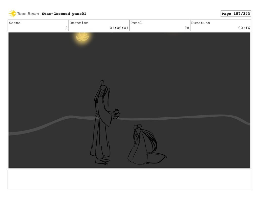 Scene 2 Duration 01:00:01 Panel 28 Duration 00:...