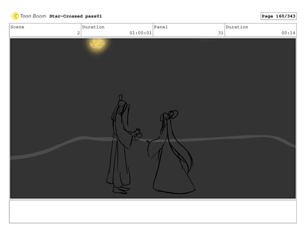 Scene 2 Duration 01:00:01 Panel 31 Duration 00:...