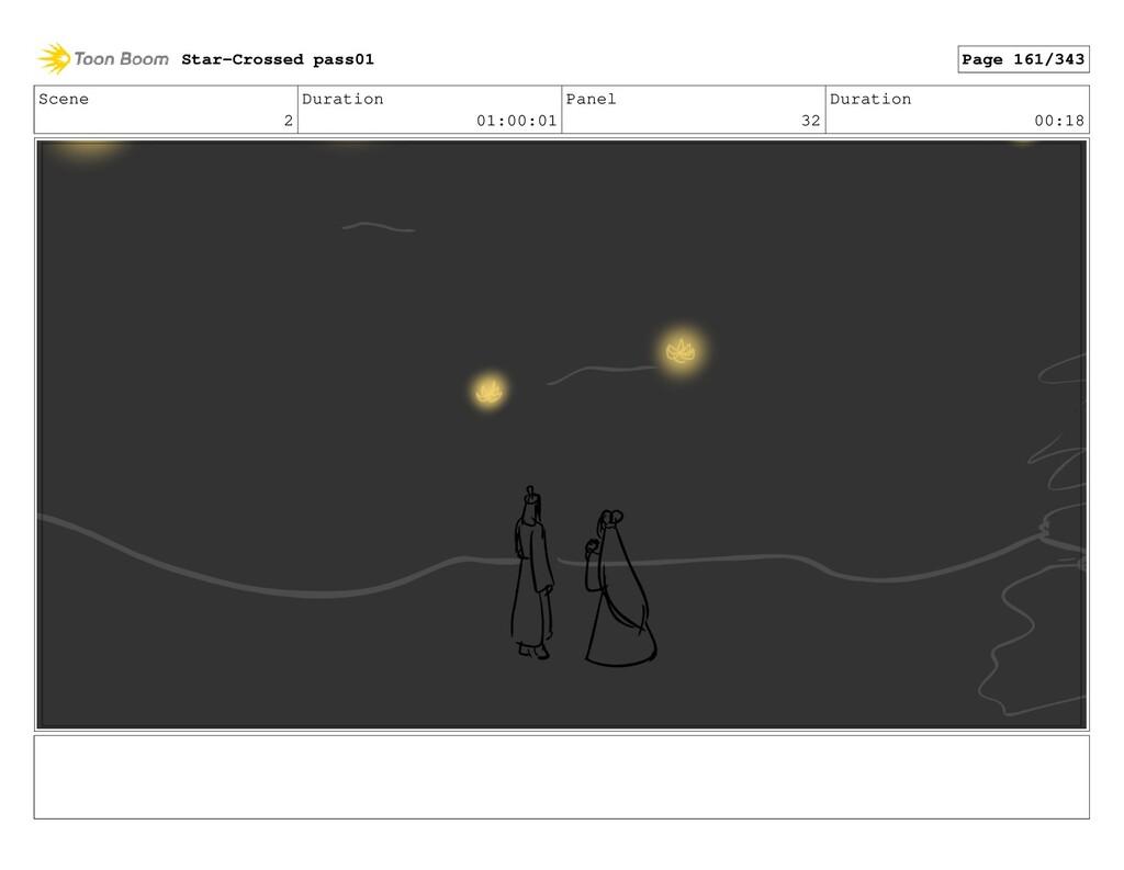 Scene 2 Duration 01:00:01 Panel 32 Duration 00:...