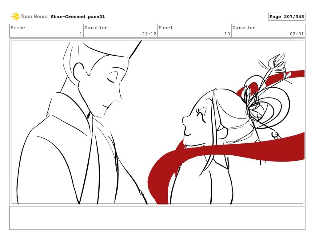 Scene 1 Duration 21:12 Panel 10 Duration 02:01 ...