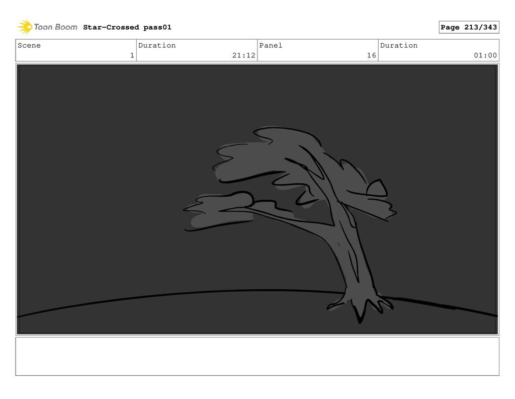 Scene 1 Duration 21:12 Panel 16 Duration 01:00 ...