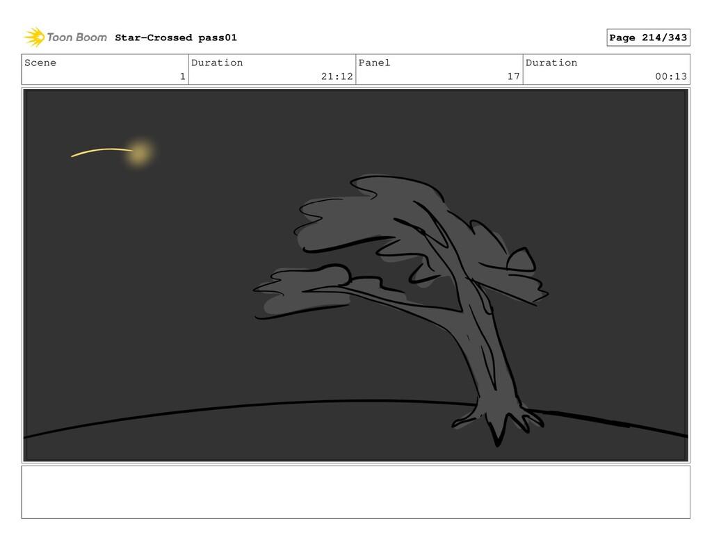 Scene 1 Duration 21:12 Panel 17 Duration 00:13 ...