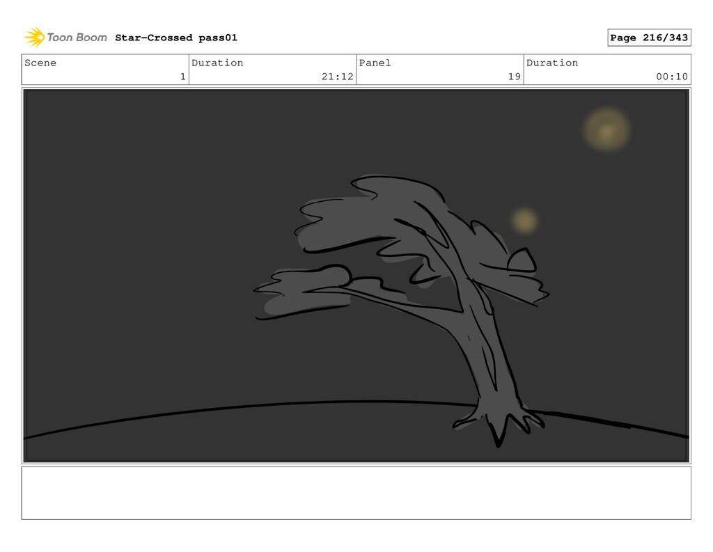 Scene 1 Duration 21:12 Panel 19 Duration 00:10 ...