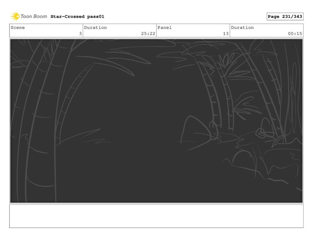 Scene 3 Duration 25:22 Panel 13 Duration 00:15 ...