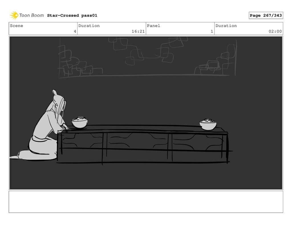 Scene 4 Duration 16:21 Panel 1 Duration 02:00 S...