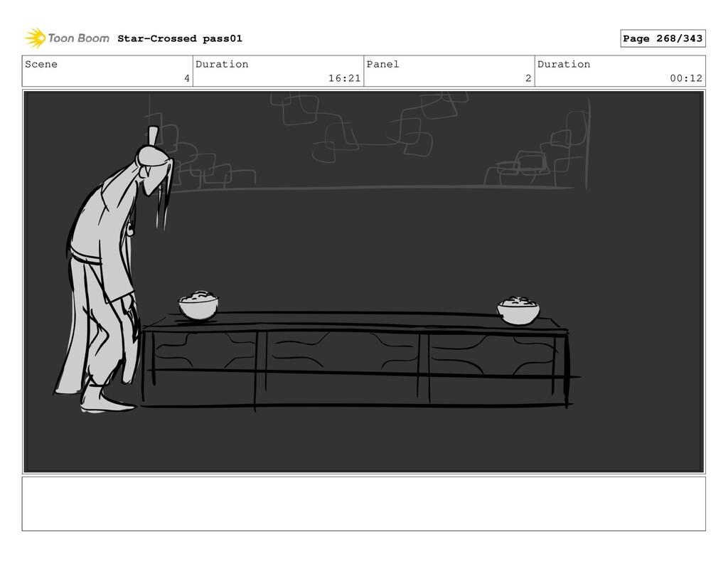 Scene 4 Duration 16:21 Panel 2 Duration 00:12 S...