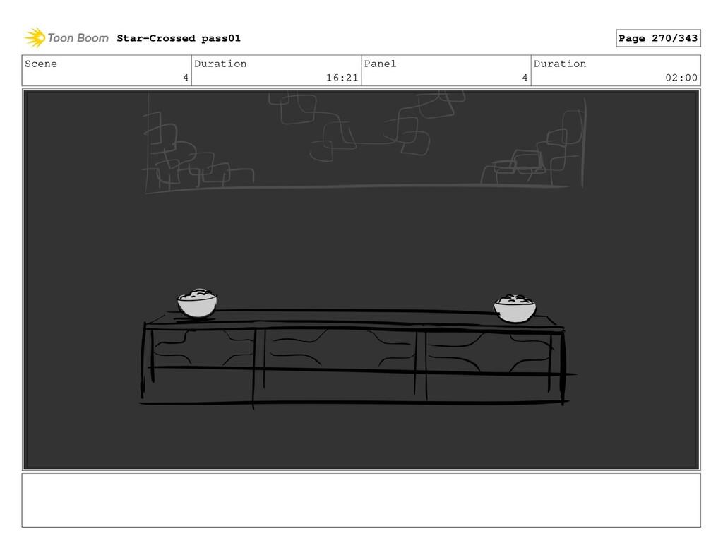 Scene 4 Duration 16:21 Panel 4 Duration 02:00 S...