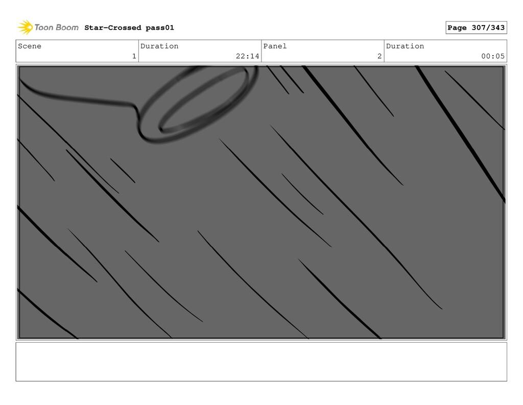 Scene 1 Duration 22:14 Panel 2 Duration 00:05 S...