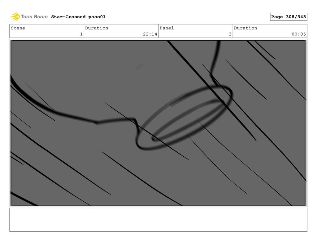 Scene 1 Duration 22:14 Panel 3 Duration 00:05 S...