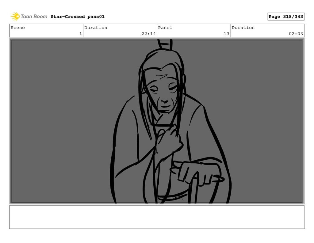 Scene 1 Duration 22:14 Panel 13 Duration 02:03 ...