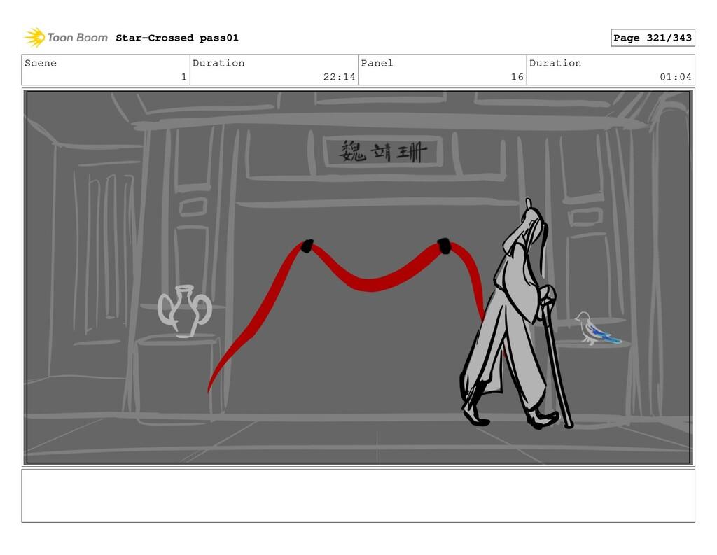 Scene 1 Duration 22:14 Panel 16 Duration 01:04 ...