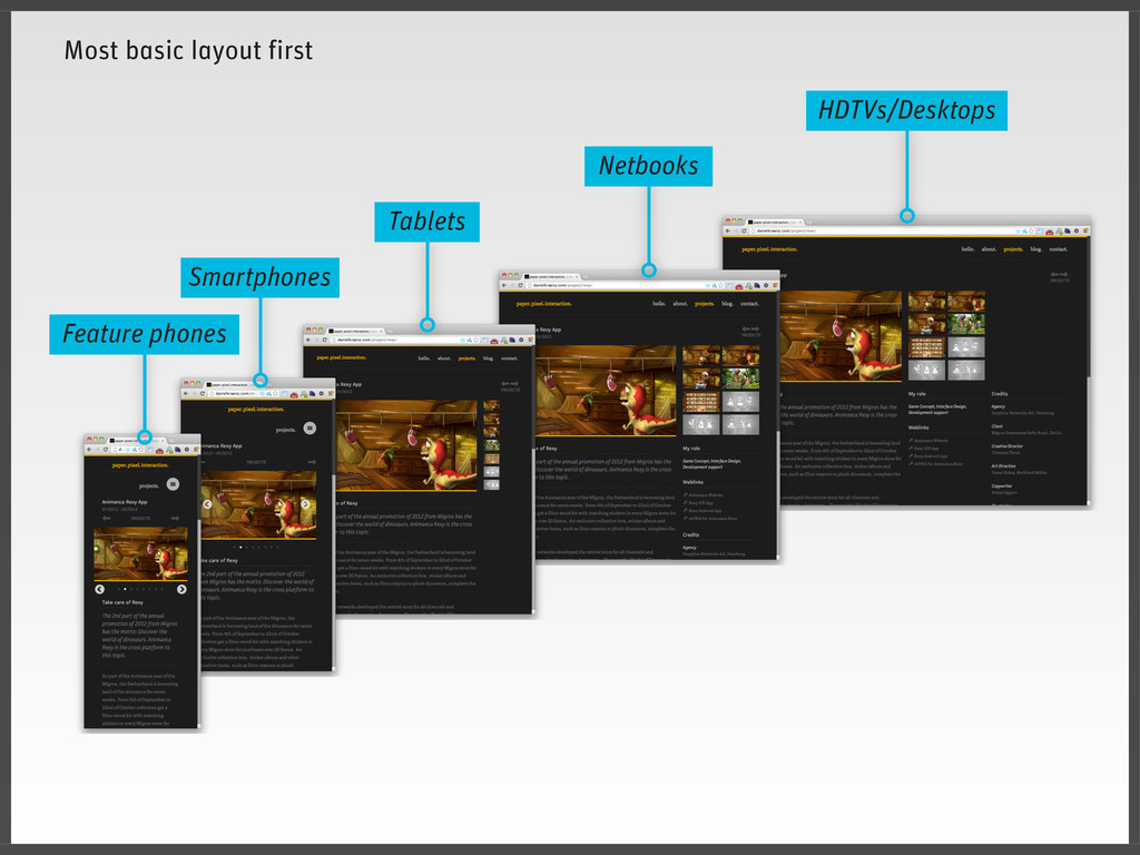 Most basic layout first HDTVs/Desktops Netbooks...