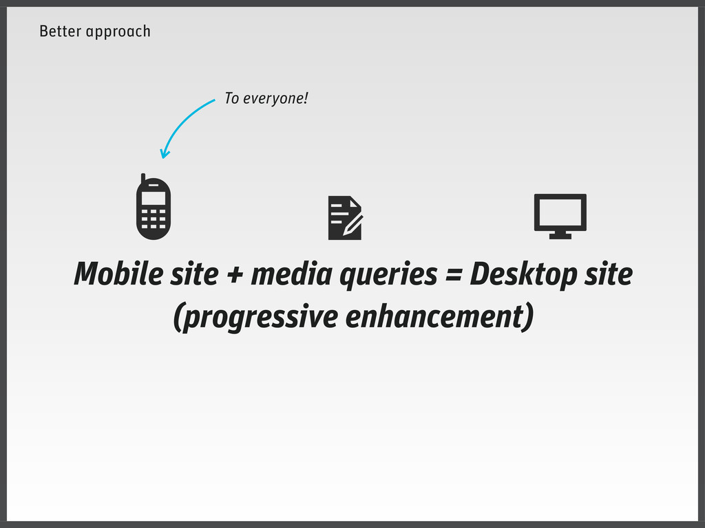 Better approach Mobile site + media queries = D...