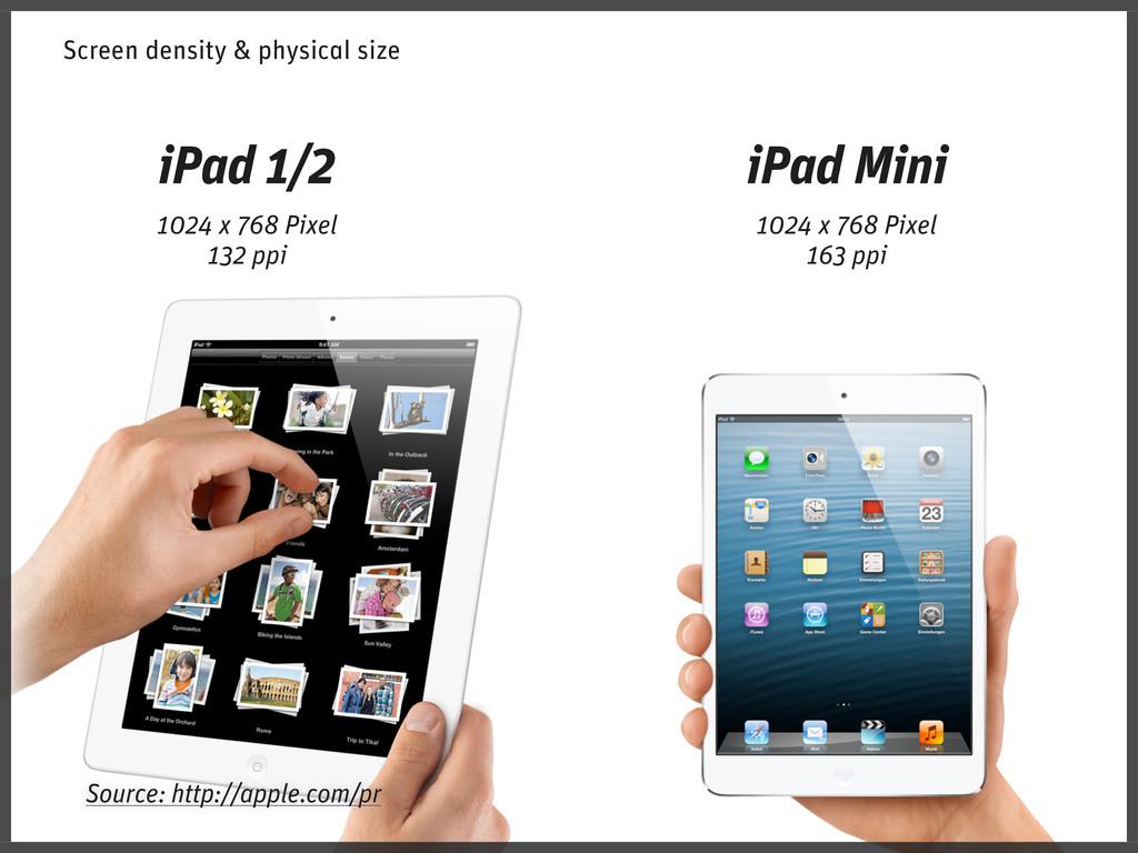 Screen density & physical size 163 ppi 132 ppi ...