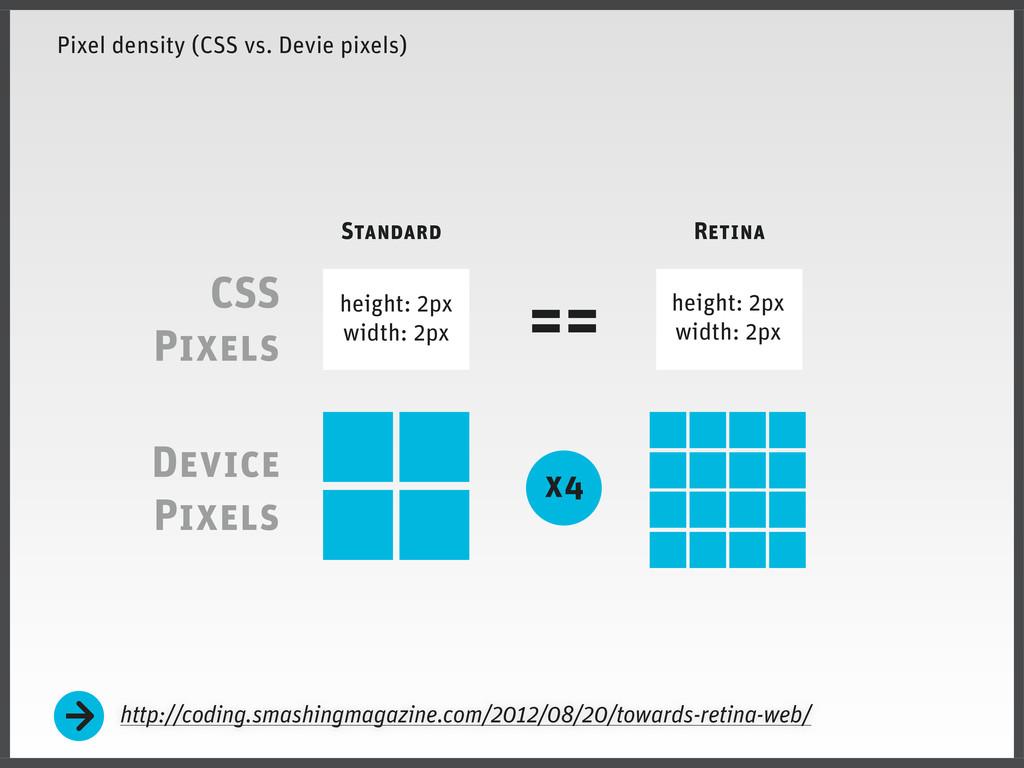Pixel density (CSS vs. Devie pixels) http://cod...
