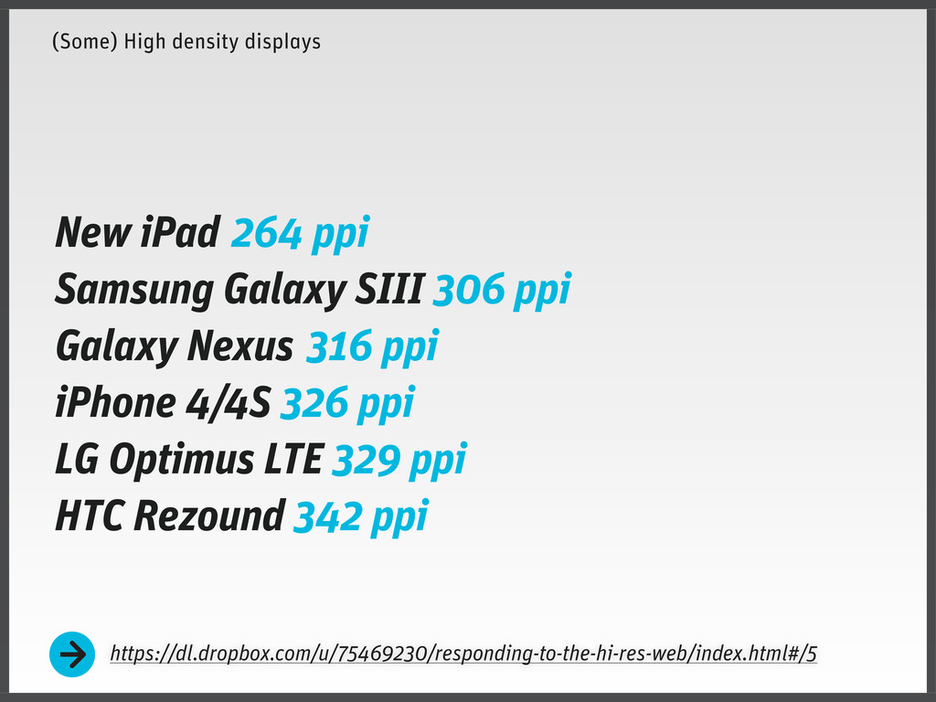 (Some) High density displays New iPad 264 ppi S...
