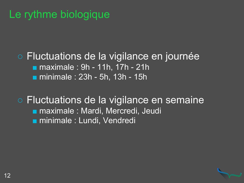 Le rythme biologique 12 ○ Fluctuations de la vi...