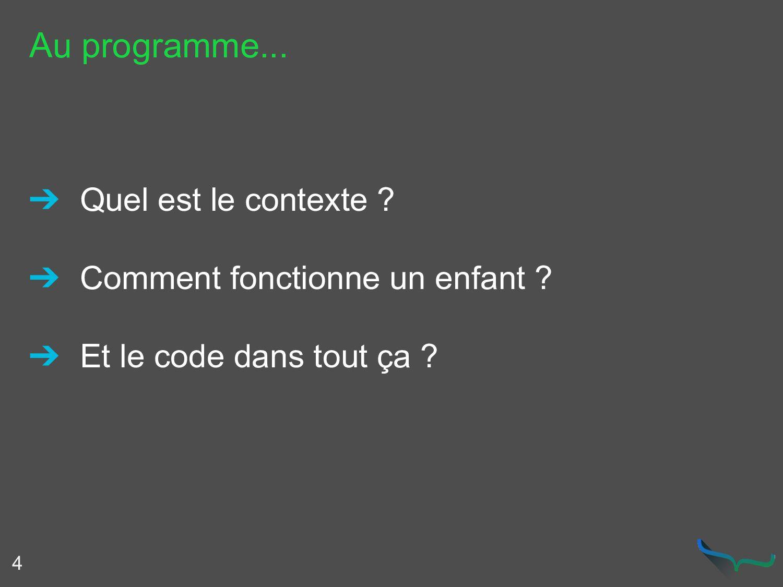 Au programme... ➔ Quel est le contexte ? ➔ Comm...