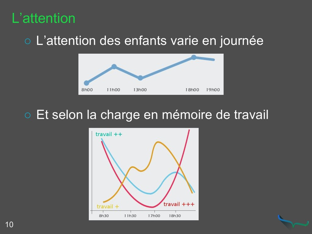 L'attention ○ L'attention des enfants varie en ...