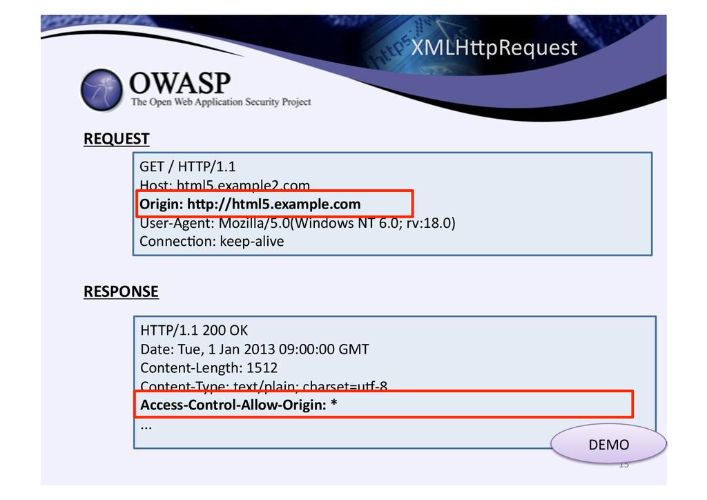 XMLHHpRequest 15  HTTP/1.1 200 OK ...