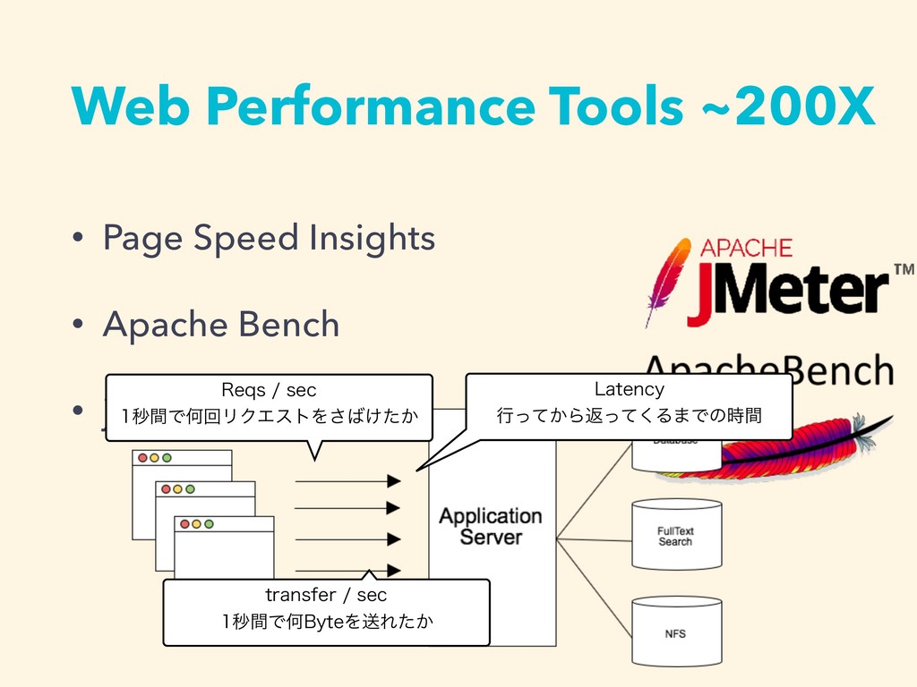 • Page Speed Insights • Apache Bench • jmeter 3...