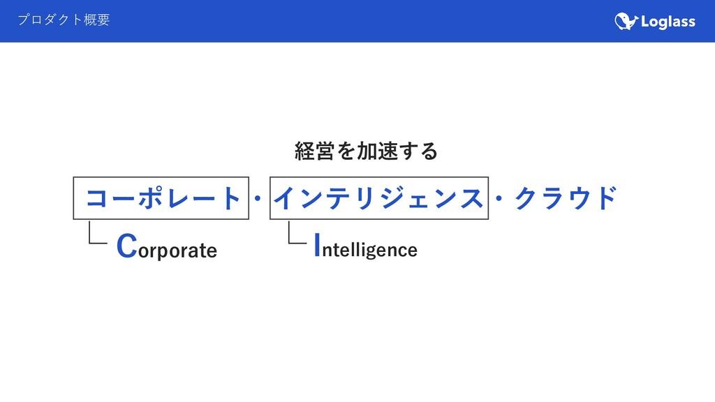プロダクト概要 コーポレート・インテリジェンス・クラウド 経営を加速する Intelligen...