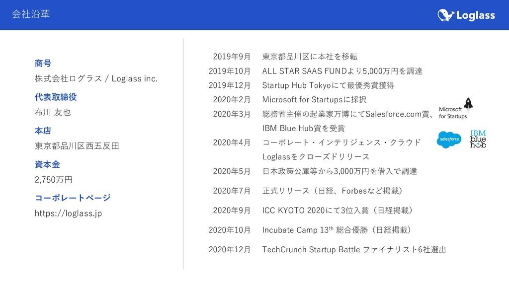 会社沿革 商号 株式会社ログラス / Loglass inc. 代表取締役 布川 友也 本店 ...