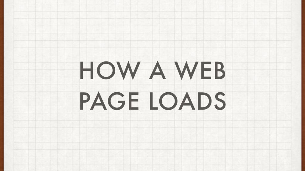 HOW A WEB PAGE LOADS