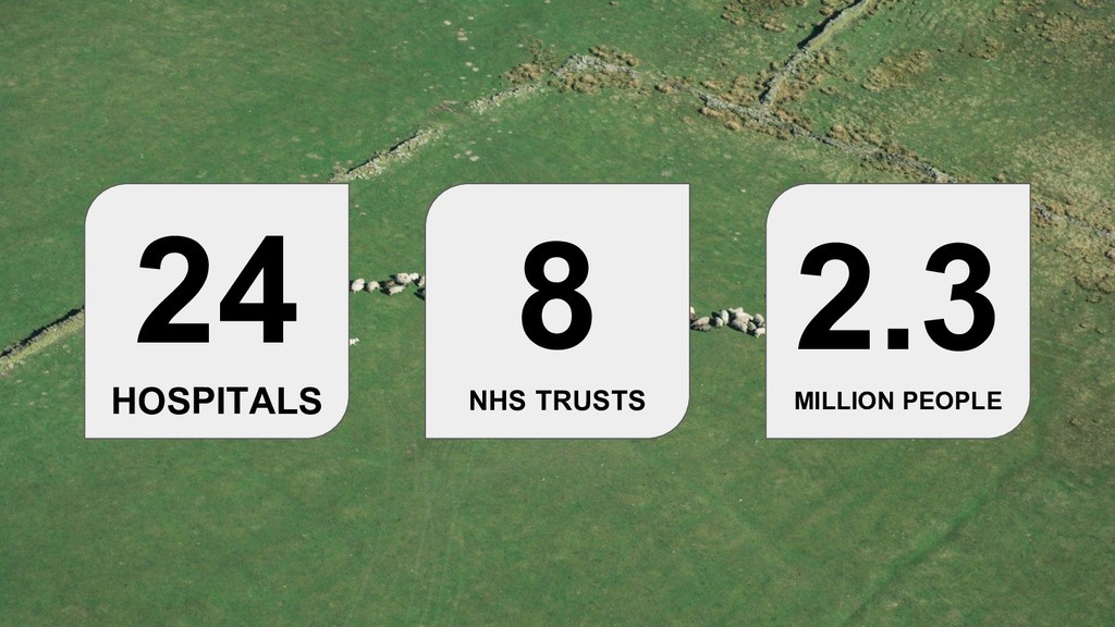 24 HOSPITALS 8 NHS TRUSTS 2.3 MILLION PEOPLE