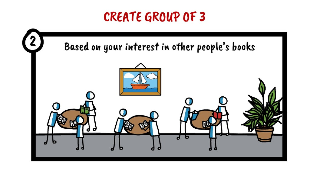 CREATE GROUP OF 3 2