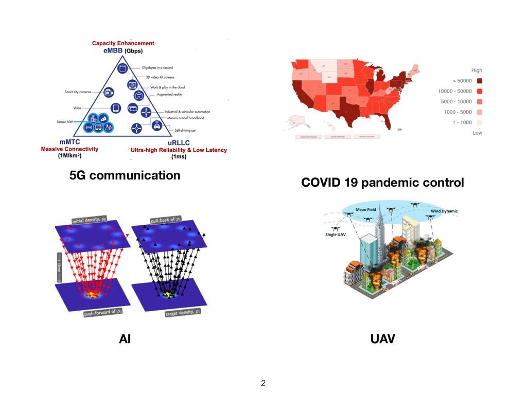 5G communication AI UAV COVID 19 pandemic contr...