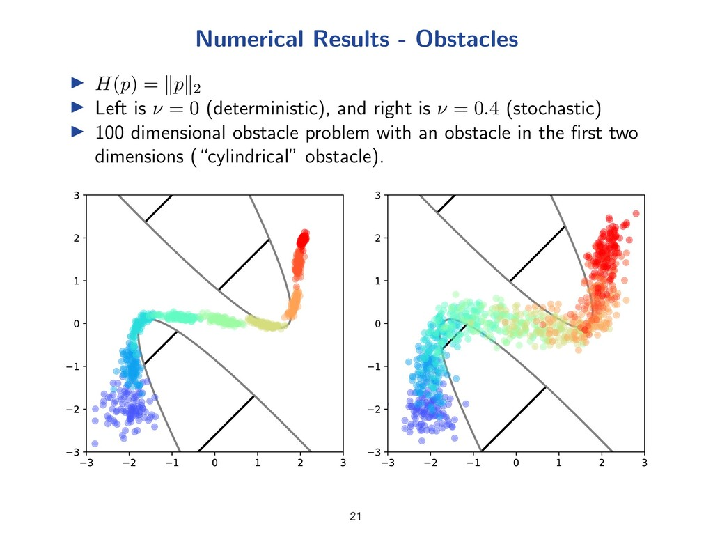 Numerical Results - Obstacles I H(p) = kpk2 I L...